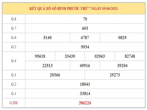 Thống kê KQXSBP ngày 12/6/2021 dựa trên kết quả kì trước