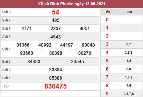 Thống kê XSBP 19/6/2021 chốt loto gan Bình Phước