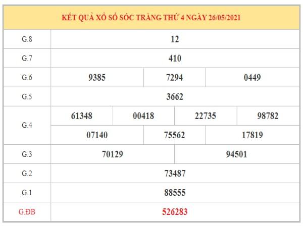 Thống kê KQXSST ngày 2/6/2021 dựa trên kết quả kì trước