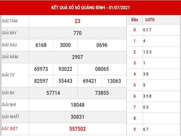 Thống kê xổ số Quảng Bình thứ 5 ngày 8/7/2021