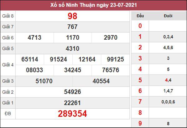 Thống kê XSNT 30/7/2021 thứ 6 chi tiết chuẩn xác nhất