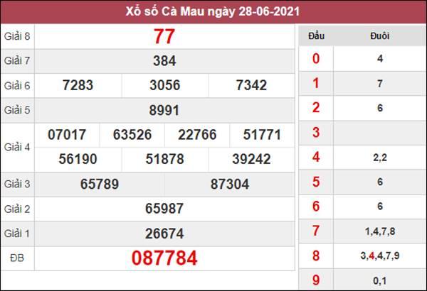 Thống kê XSCM 5/7/2021 chốt đầu đuôi giải đặc biệt Cà Mau