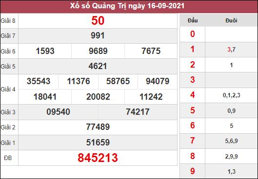 Thống kê xổ số Quảng Trị ngày 23/9/2021 dựa trên kết quả kì trước