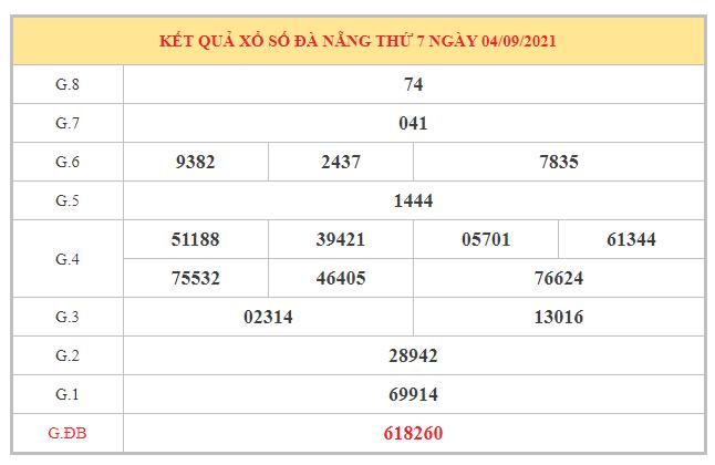 Soi cầu XSDNG ngày 8/9/2021 dựa trên kết quả kì trước